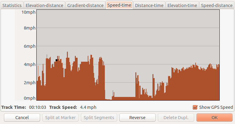 The graph of speed over time makes it pretty clear when I ran Nephi's Courage aground.